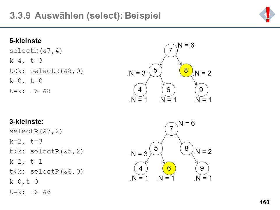 3.3.9 Auswählen (select): Beispiel
