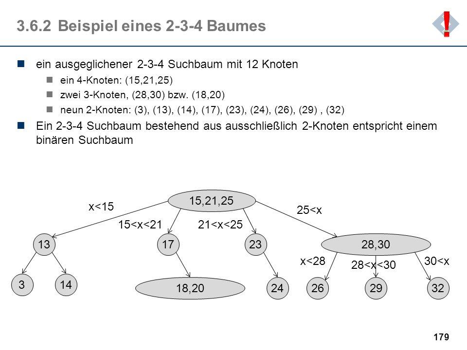 3.6.2 Beispiel eines 2-3-4 Baumes