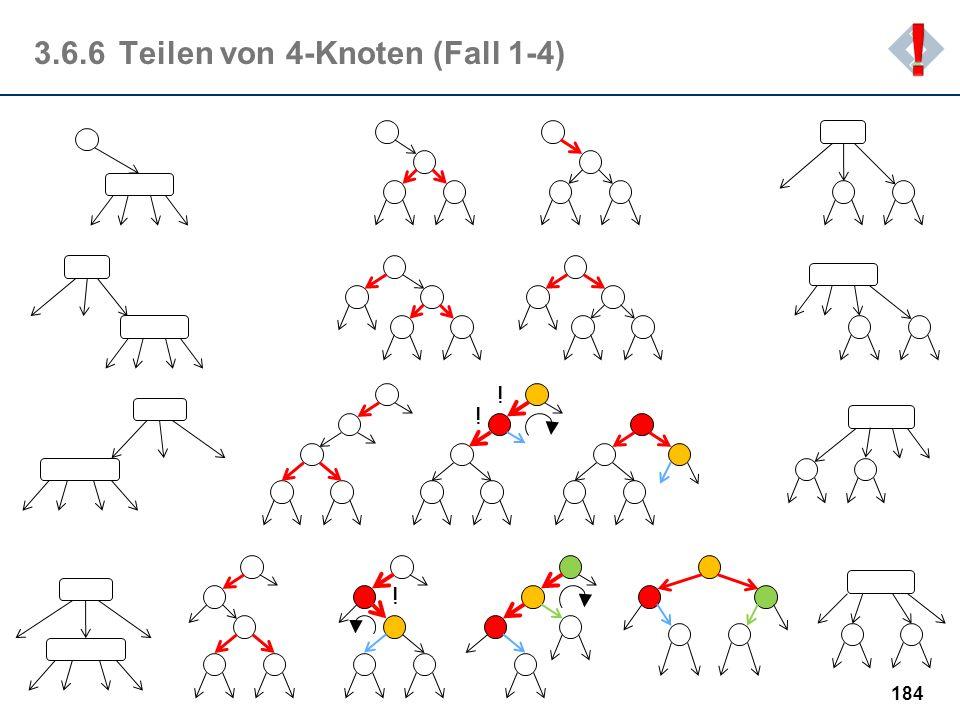 3.6.6 Teilen von 4-Knoten (Fall 1-4)