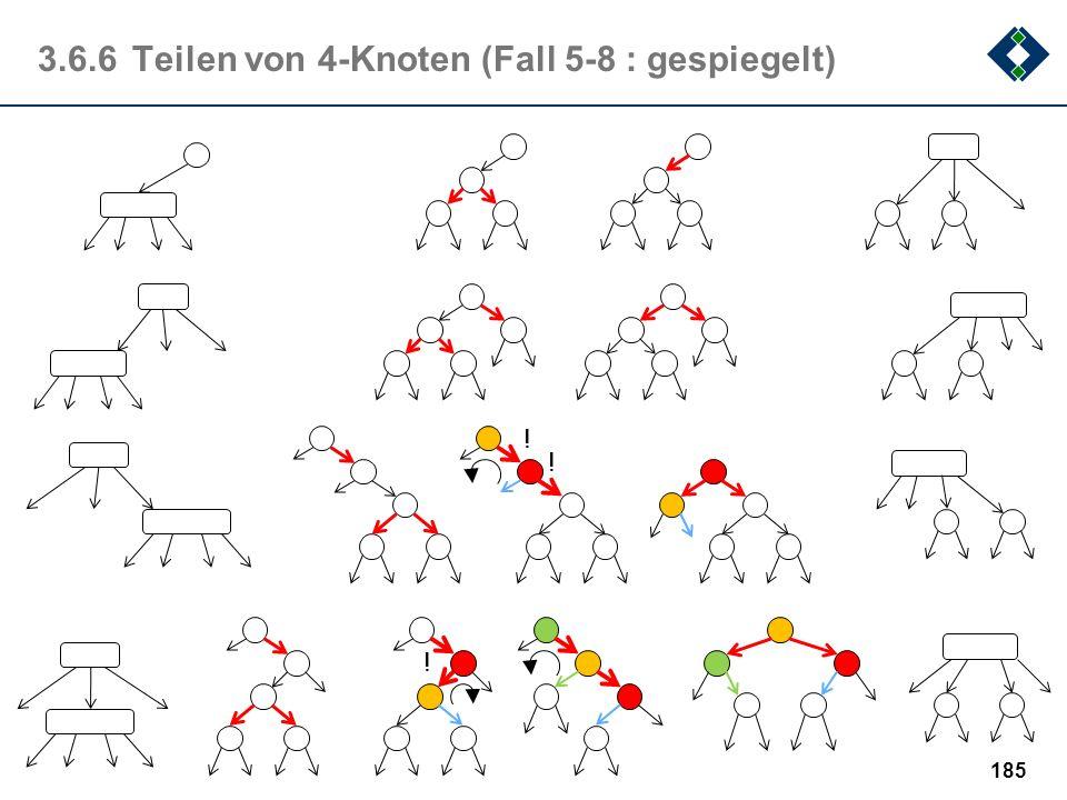3.6.6 Teilen von 4-Knoten (Fall 5-8 : gespiegelt)