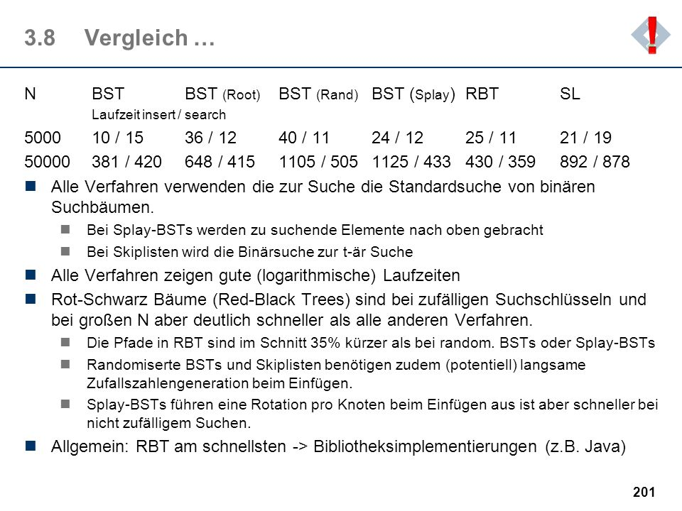 ! 3.8 Vergleich … N BST BST (Root) BST (Rand) BST (Splay) RBT SL
