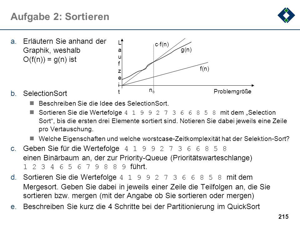 Aufgabe 2: Sortieren Erläutern Sie anhand der Graphik, weshalb O(f(n)) = g(n) ist. SelectionSort. Beschreiben Sie die Idee des SelectionSort.