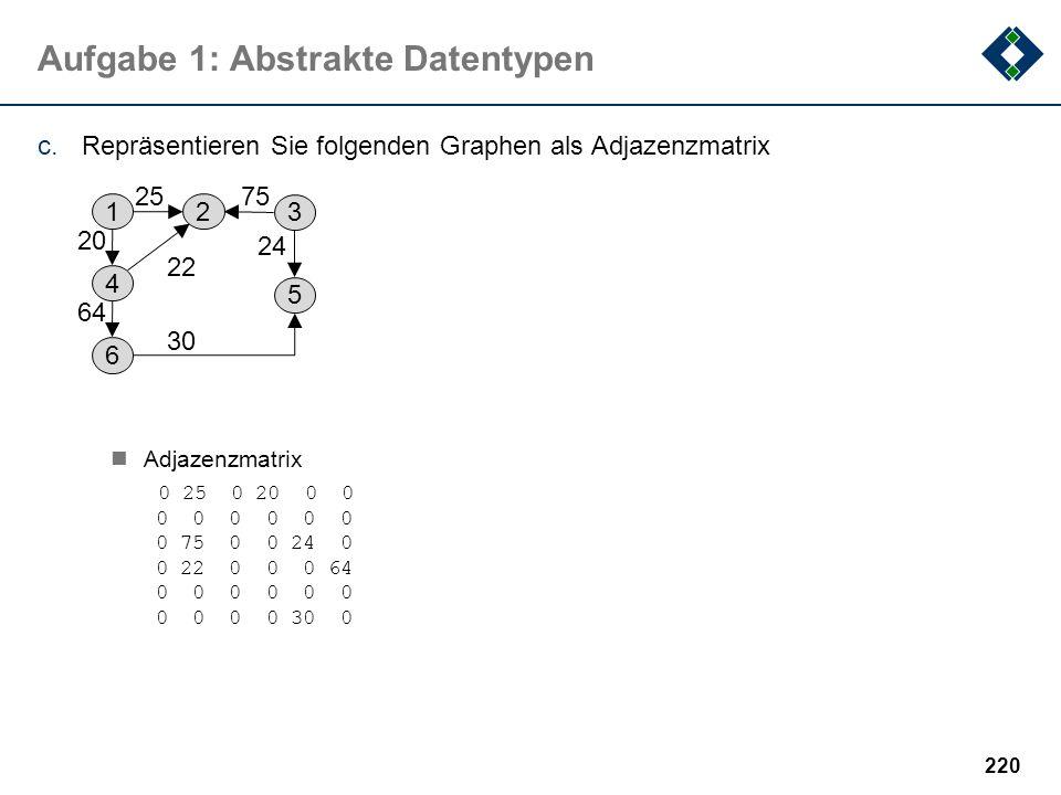 Aufgabe 1: Abstrakte Datentypen