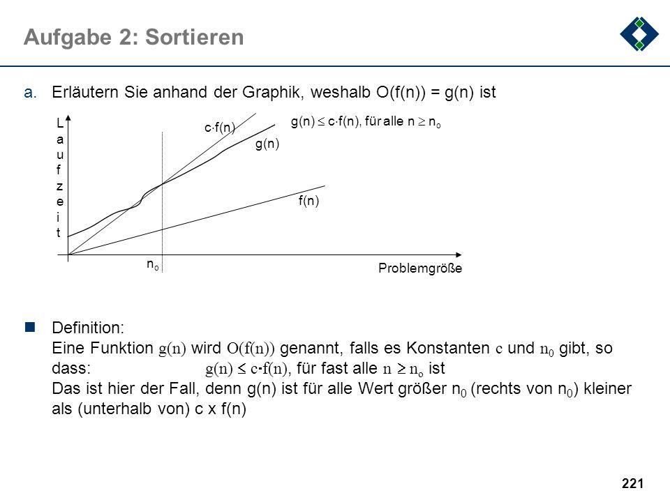 Aufgabe 2: Sortieren Erläutern Sie anhand der Graphik, weshalb O(f(n)) = g(n) ist. Laufzeit. Problemgröße.