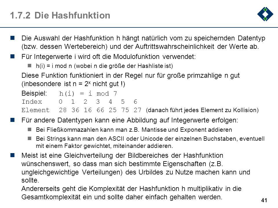 1.7.2 Die Hashfunktion