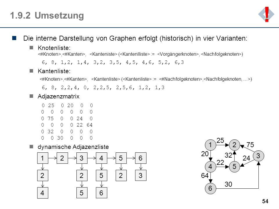 ! 1.9.2 Umsetzung. Die interne Darstellung von Graphen erfolgt (historisch) in vier Varianten: