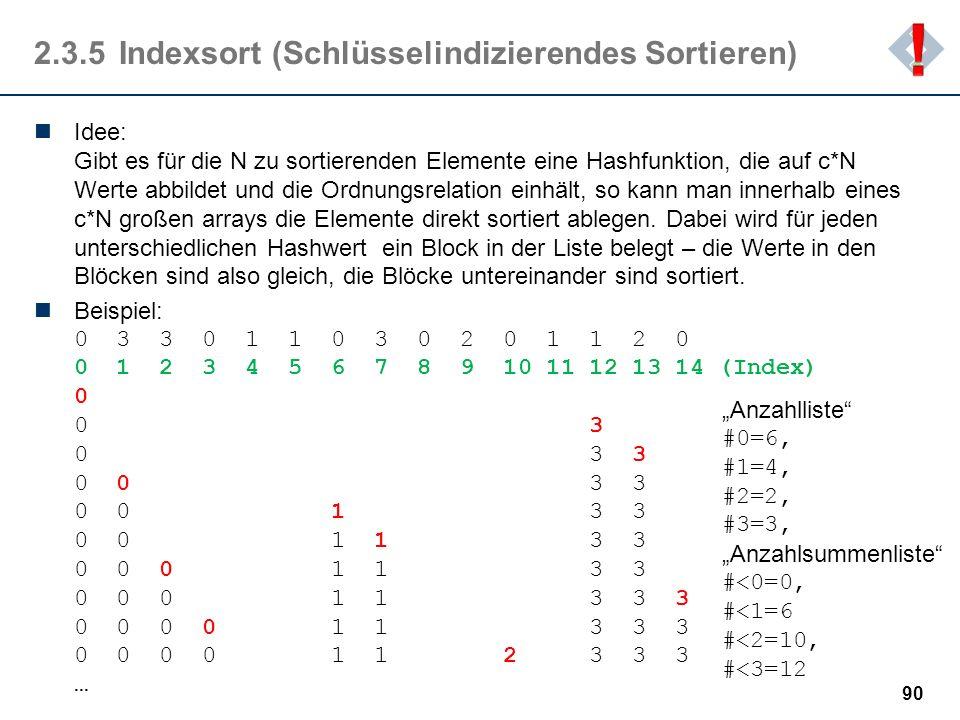 2.3.5 Indexsort (Schlüsselindizierendes Sortieren)