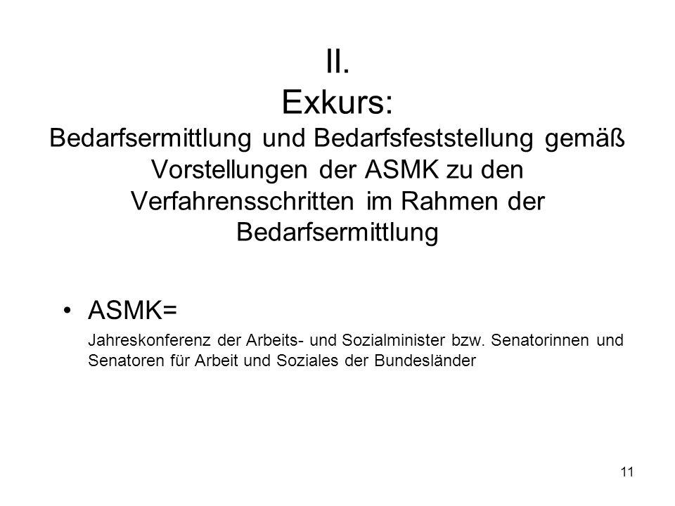 II. Exkurs: Bedarfsermittlung und Bedarfsfeststellung gemäß Vorstellungen der ASMK zu den Verfahrensschritten im Rahmen der Bedarfsermittlung