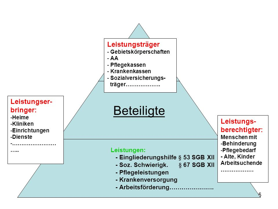 Leistungser-bringer: