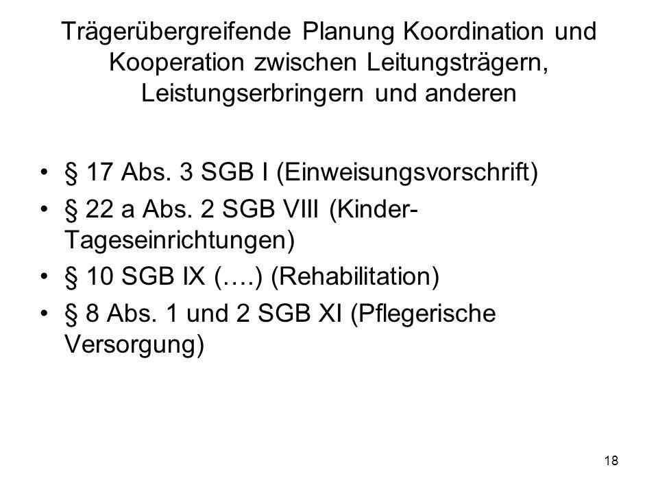 Trägerübergreifende Planung Koordination und Kooperation zwischen Leitungsträgern, Leistungserbringern und anderen