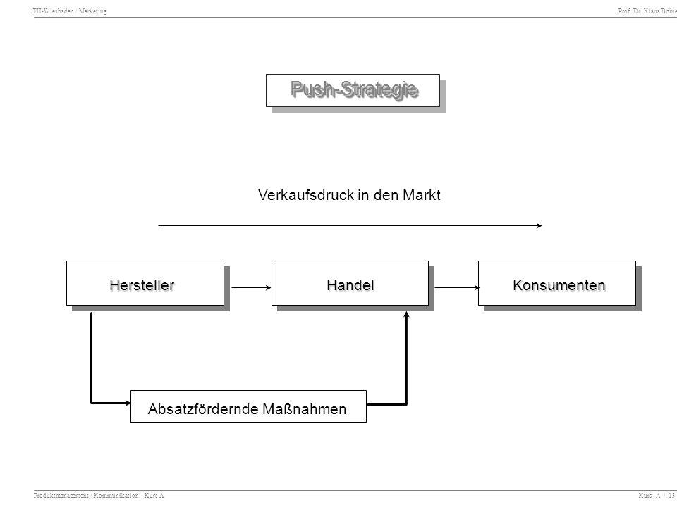 Push-Strategie Verkaufsdruck in den Markt Hersteller Handel