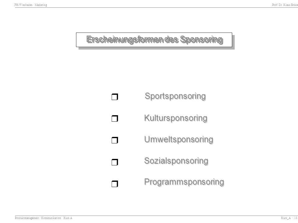 Sportsponsoring r Erscheinungsformen des Sponsoring Kultursponsoring