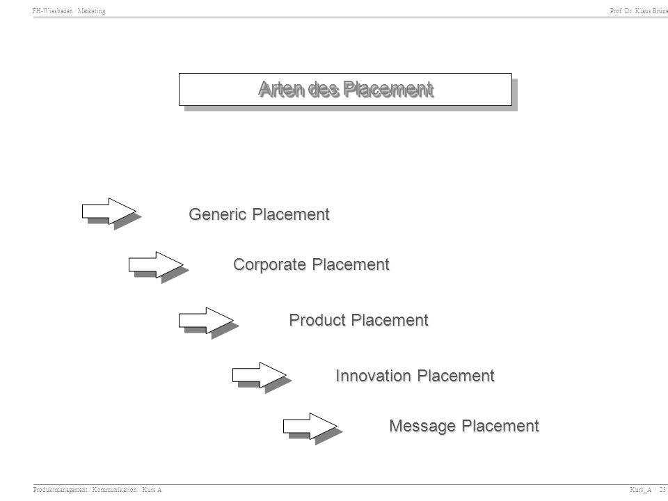 Arten des Placement Generic Placement Corporate Placement
