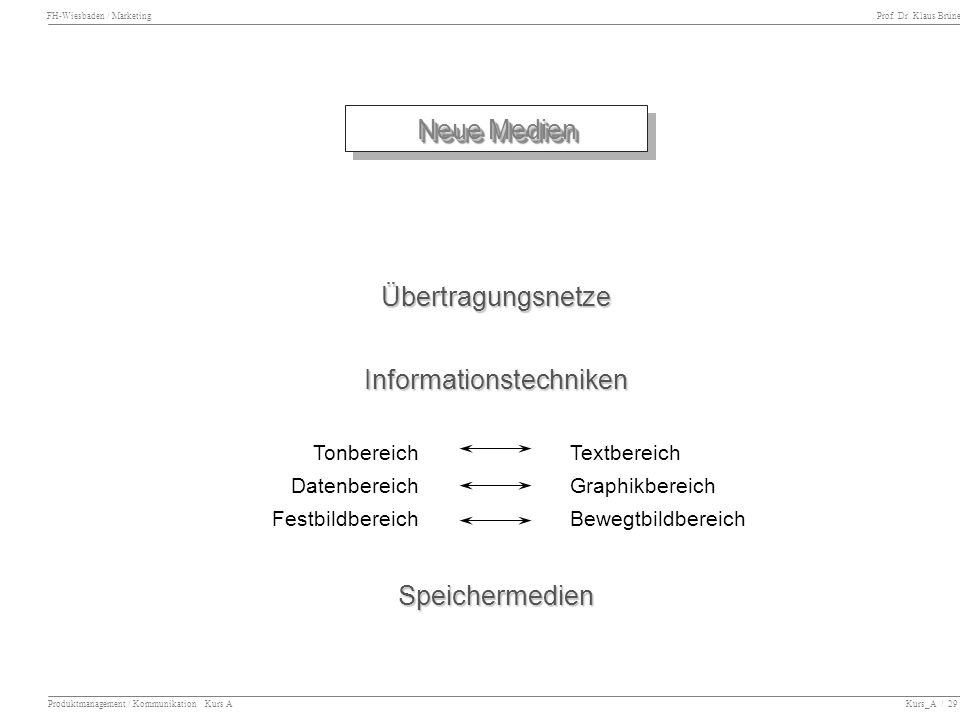 Informationstechniken