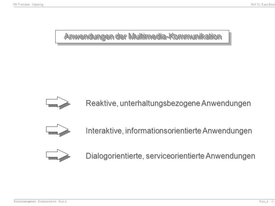 Anwendungen der Multimedia-Kommunikation