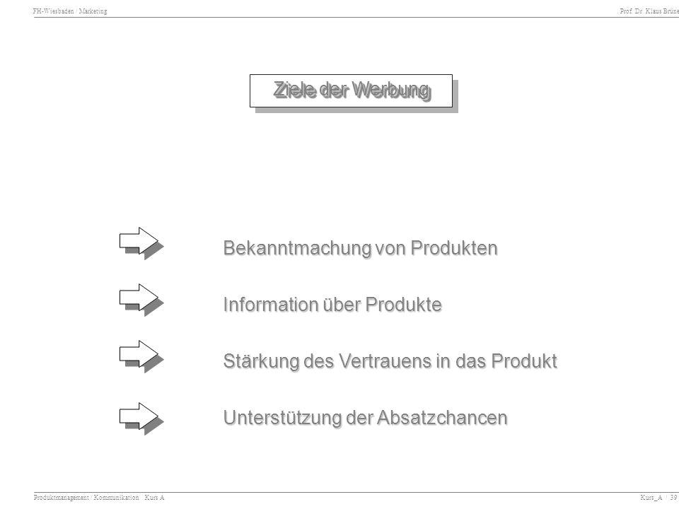 Bekanntmachung von Produkten
