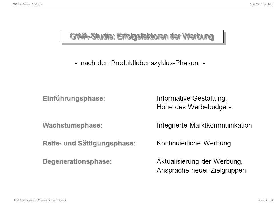 GWA-Studie: Erfolgsfaktoren der Werbung