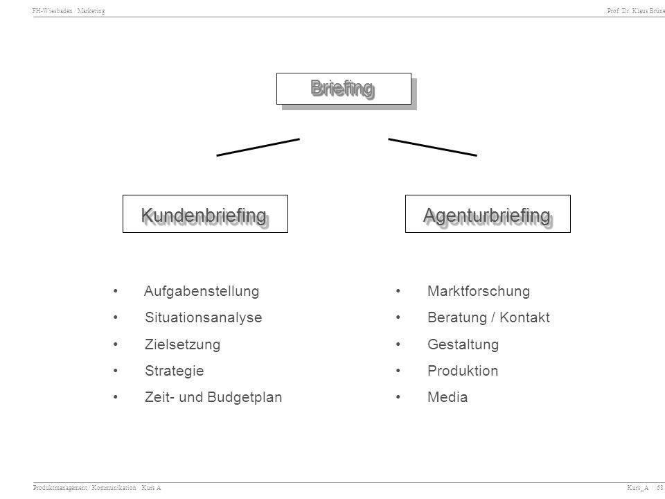 Briefing Kundenbriefing Agenturbriefing Aufgabenstellung