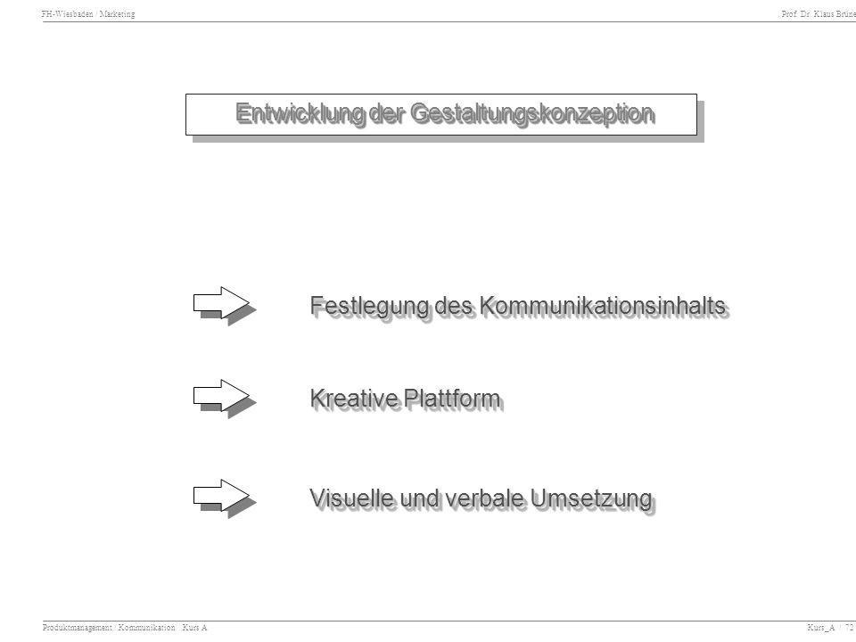 Entwicklung der Gestaltungskonzeption