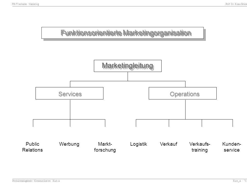 Funktionsorientierte Marketingorganisation