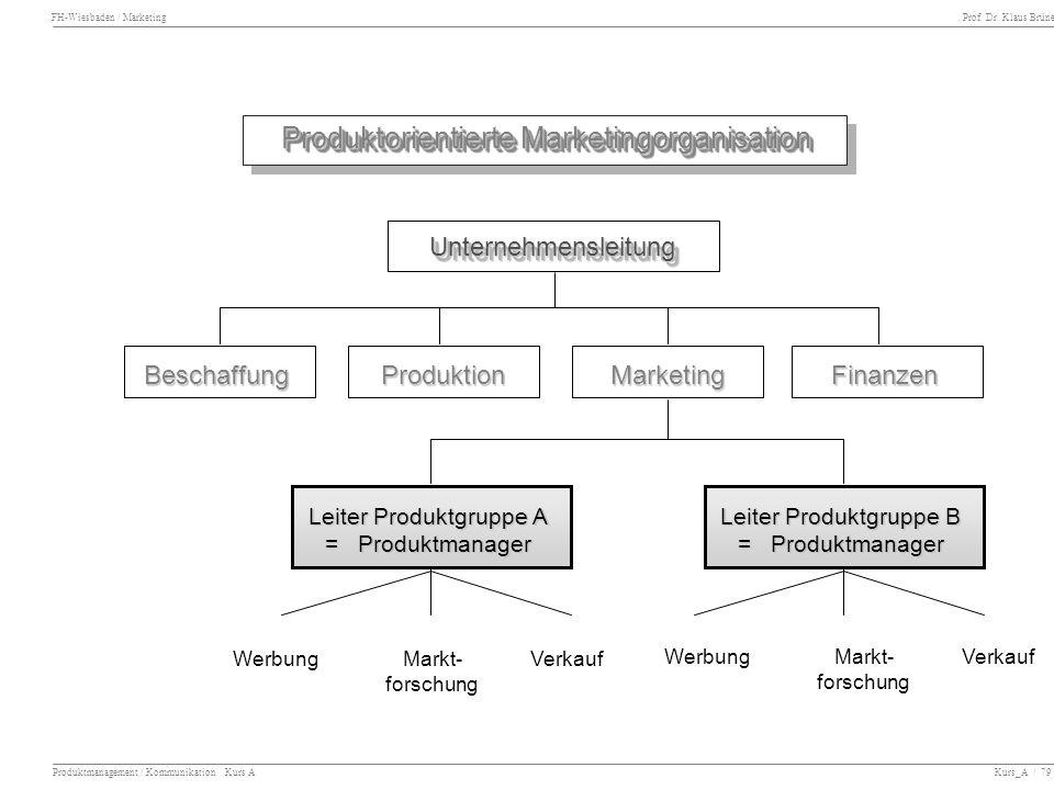 Produktorientierte Marketingorganisation