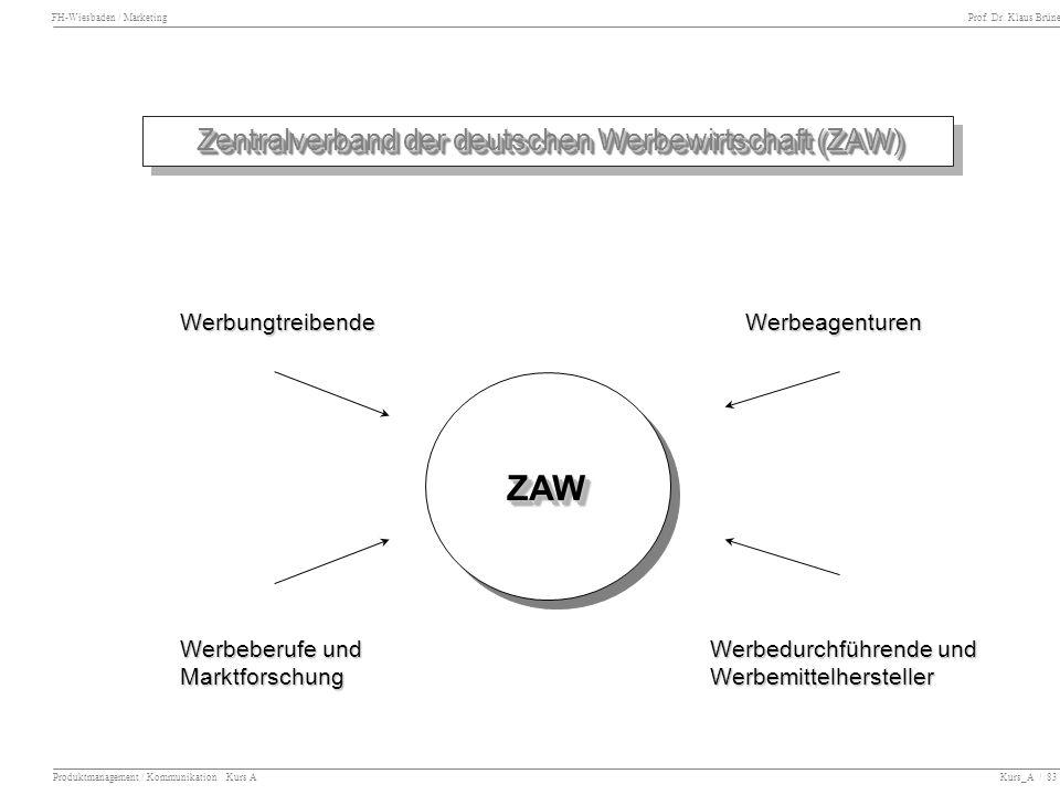 ZAW Zentralverband der deutschen Werbewirtschaft (ZAW)