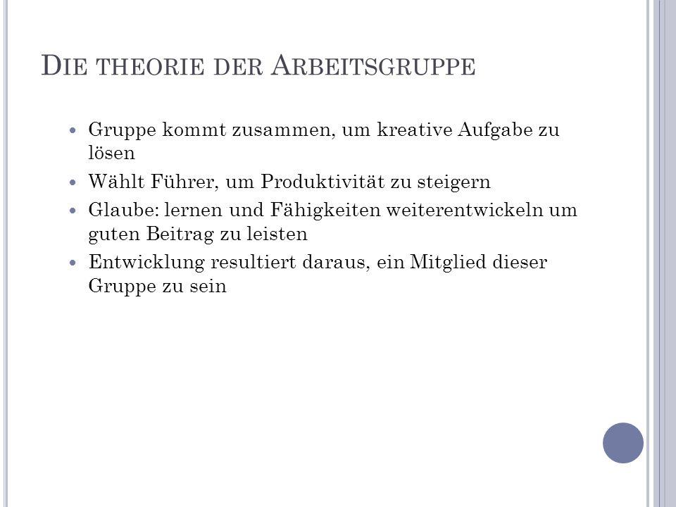 Die theorie der Arbeitsgruppe