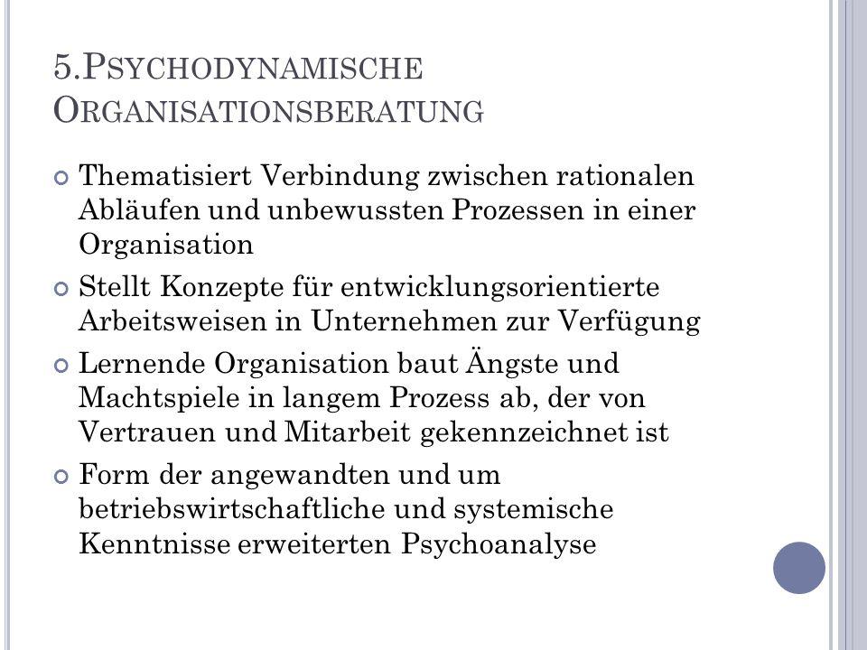 5.Psychodynamische Organisationsberatung