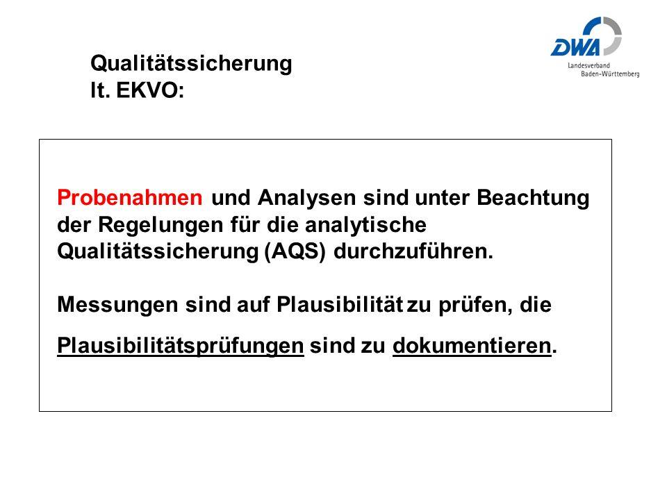 Qualitätssicherung lt. EKVO: