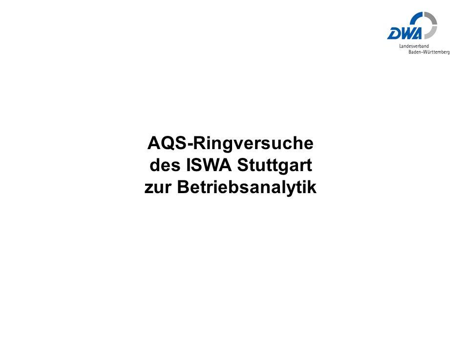 AQS-Ringversuche des ISWA Stuttgart zur Betriebsanalytik