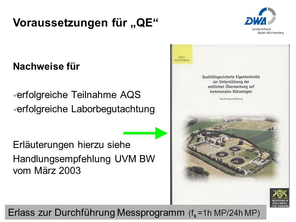 """Voraussetzungen für """"QE"""