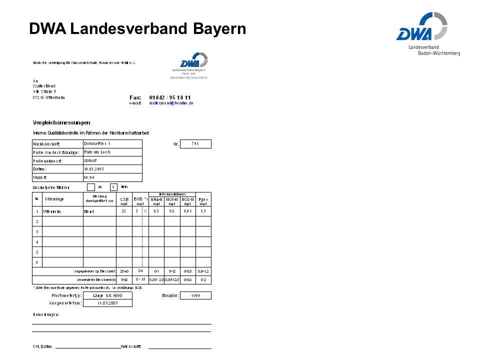 DWA Landesverband Bayern