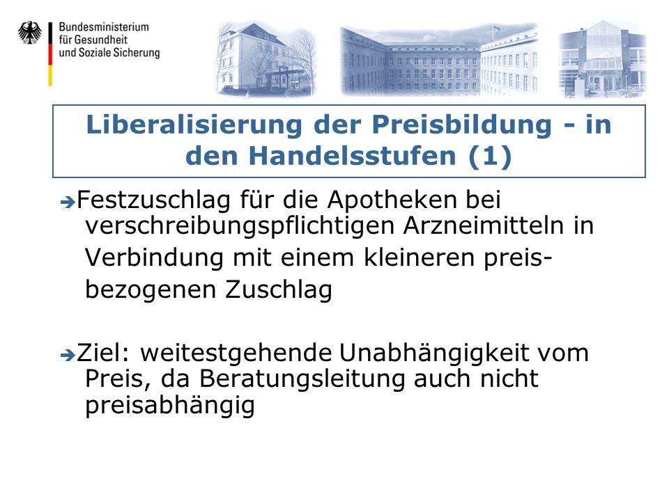 Liberalisierung der Preisbildung - in den Handelsstufen (1)