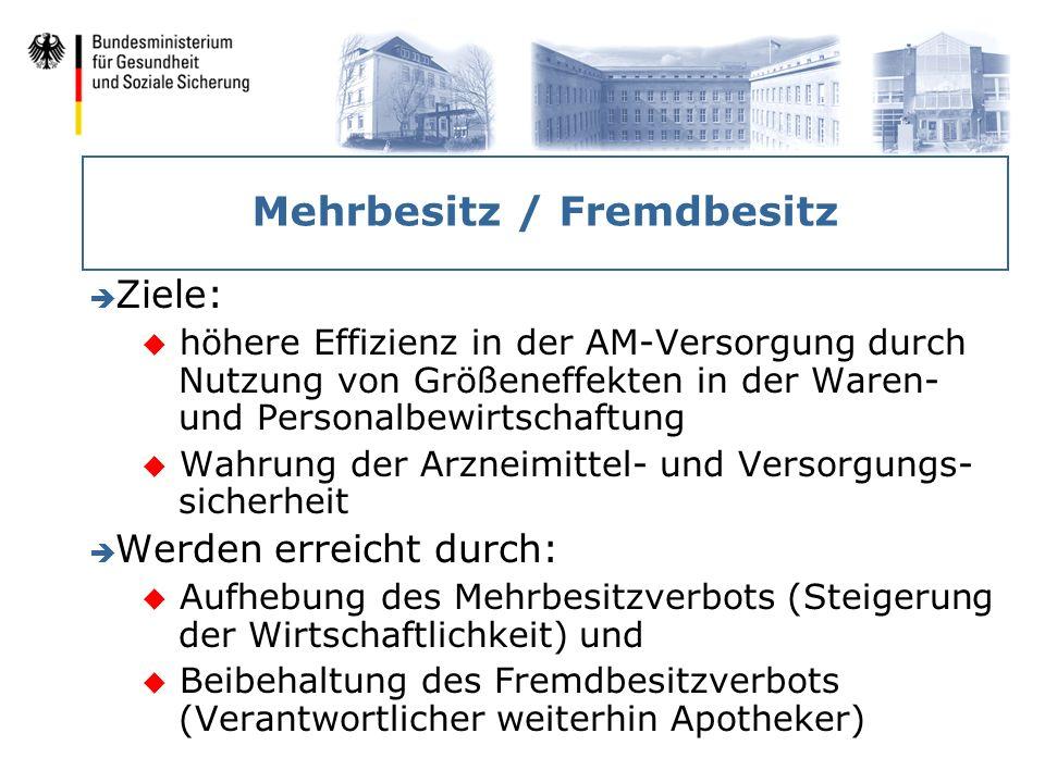Mehrbesitz / Fremdbesitz