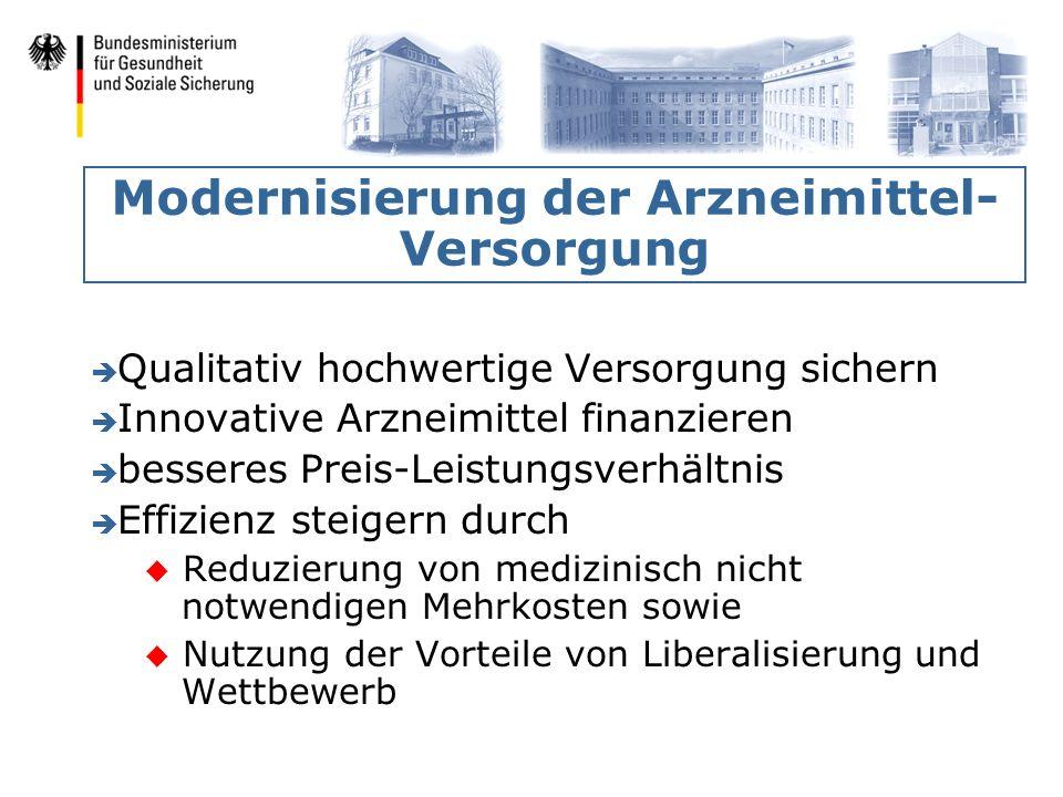 Modernisierung der Arzneimittel-Versorgung