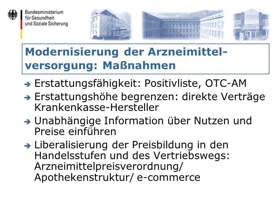 Modernisierung der Arzneimittel-versorgung: Maßnahmen