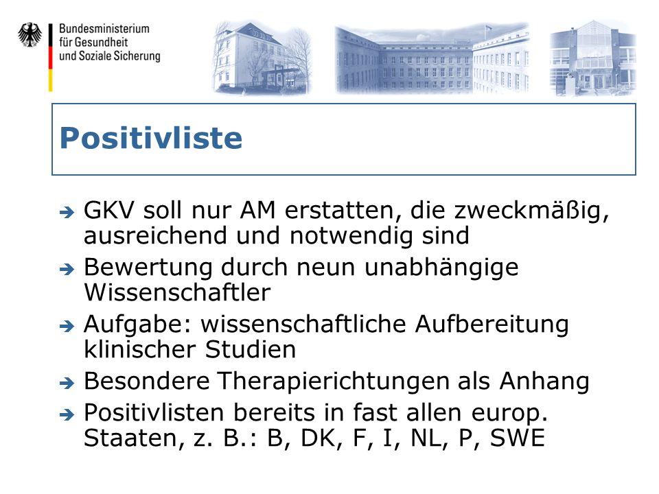 Positivliste GKV soll nur AM erstatten, die zweckmäßig, ausreichend und notwendig sind. Bewertung durch neun unabhängige Wissenschaftler.
