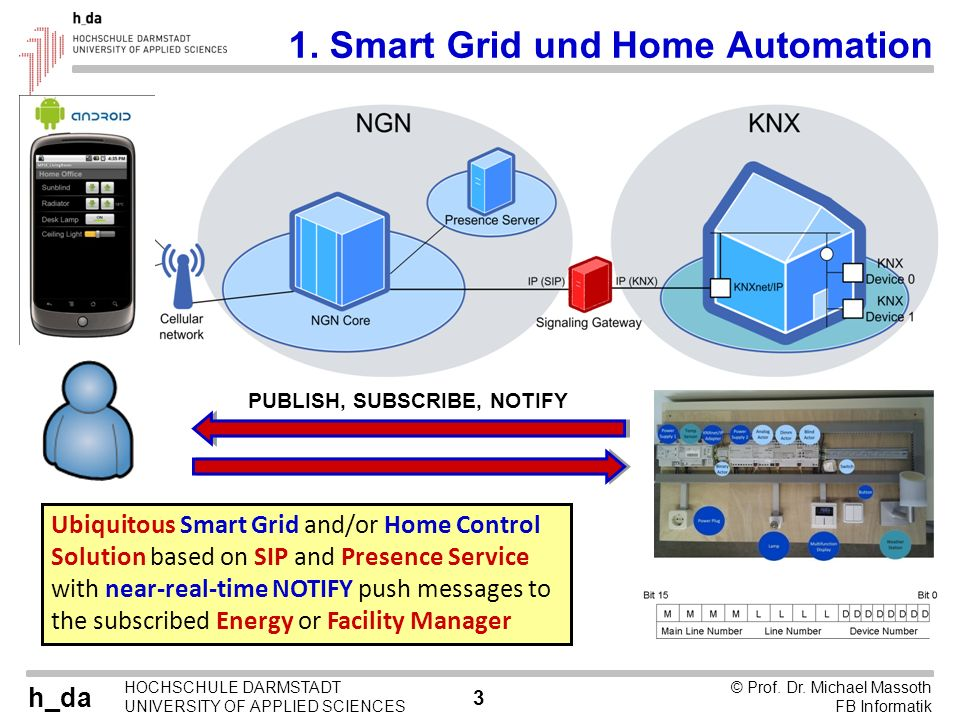 1. Smart Grid und Home Automation