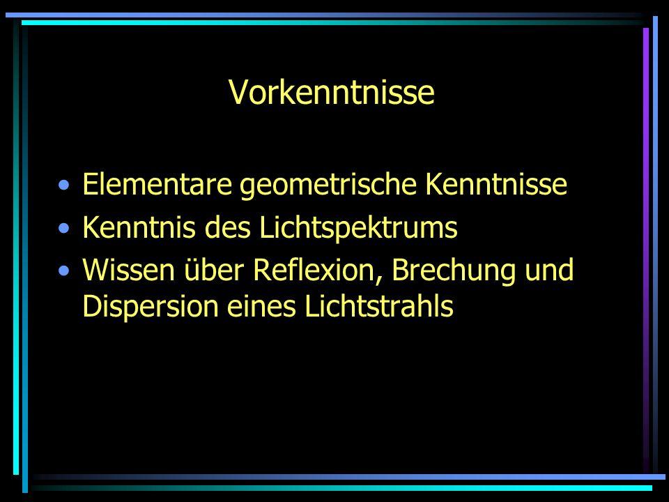 Vorkenntnisse Elementare geometrische Kenntnisse