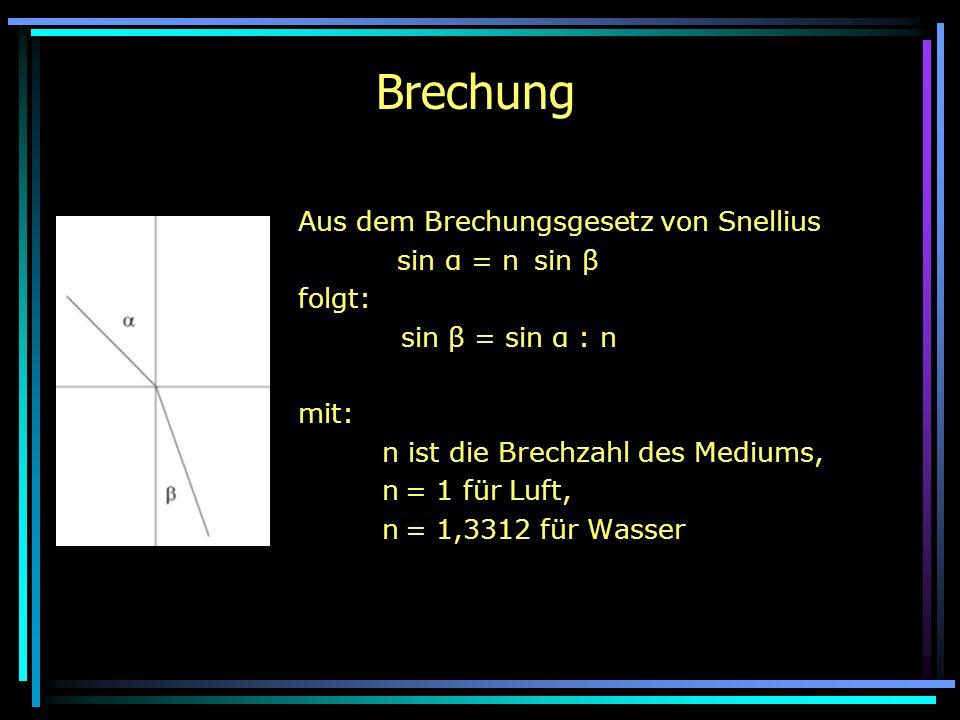 Brechung Aus dem Brechungsgesetz von Snellius n1 sin α = n sin β