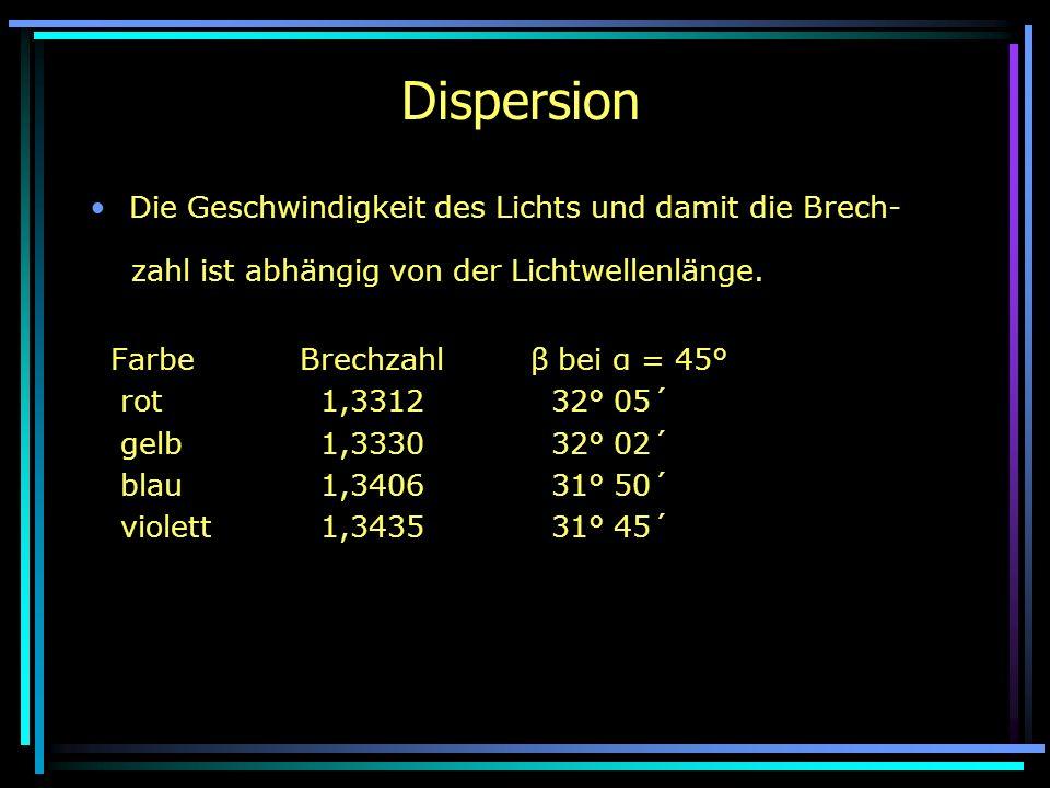 Dispersion Die Geschwindigkeit des Lichts und damit die Brech-