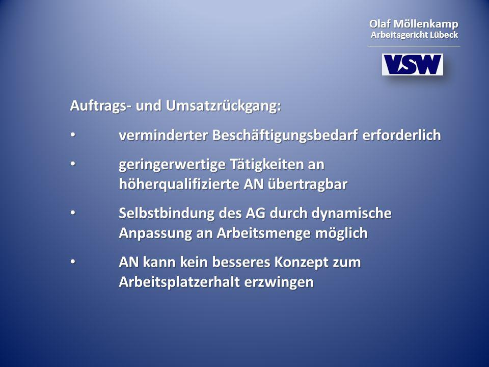 Auftrags- und Umsatzrückgang: