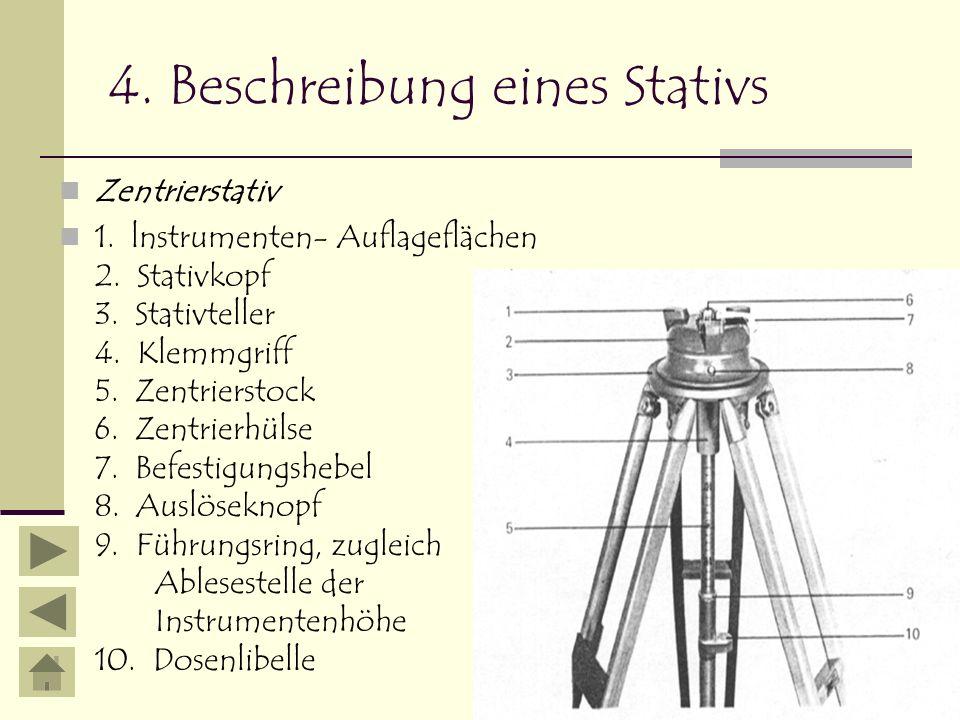 4. Beschreibung eines Stativs