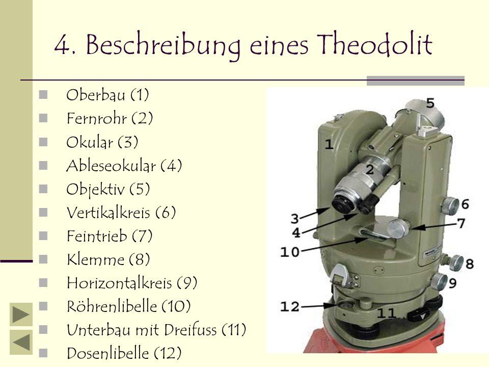 4. Beschreibung eines Theodolit