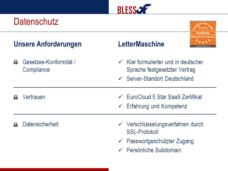Datenschutz Unsere Anforderungen LetterMaschine