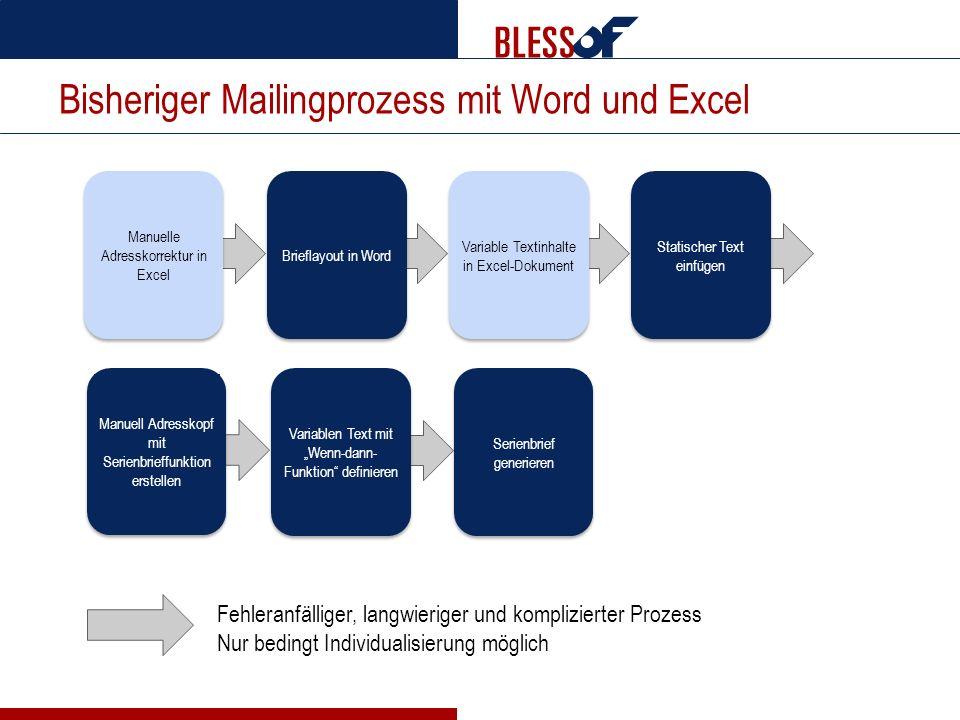 Bisheriger Mailingprozess mit Word und Excel