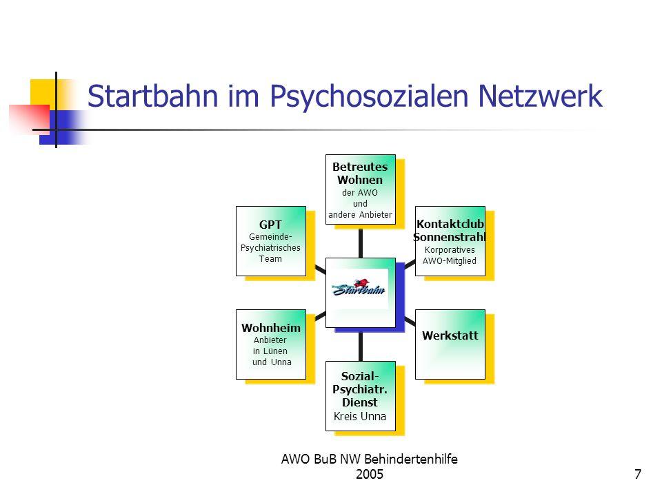 Startbahn im Psychosozialen Netzwerk