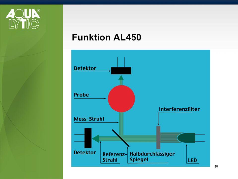 Funktion AL450