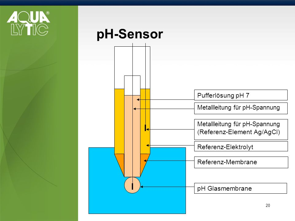 pH-Sensor Pufferlösung pH 7 Referenz-Elektrolyt Referenz-Membrane