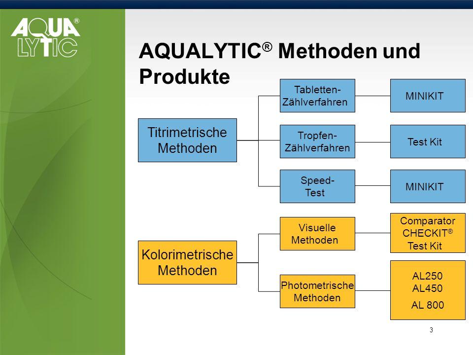 AQUALYTIC® Methoden und Produkte